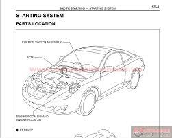 toyota innova wiring diagram on toyota images free download 2002 Toyota Camry Wiring Diagram toyota camry repair manual pdf 1993 toyota pickup wiring diagram willys mb wiring diagram 2004 toyota camry wiring diagram