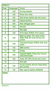 2000 hyundai elantra fuse box wiring diagram structure 96 hyundai accent fuse box wiring diagram operations 2000 hyundai elantra fuse box