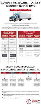 Truck And Bus Regulation California Dmv To Block Registration