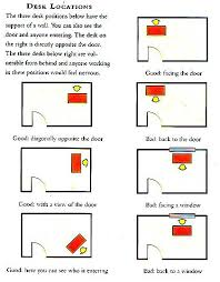simple fengshui home office ideas. feng shui office desk directions take a look at the position of your home simple fengshui ideas r