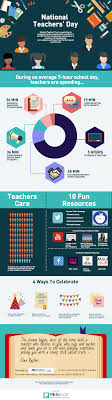 infographic ways to celebrate national teachers day click the infographic to and share
