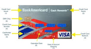 front of a credit card
