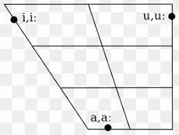 Vowel Diagram Arabic Alphabet Arabic Wikipedia Png
