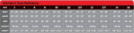 59 Valid Henderson Womens Wetsuit Size Chart