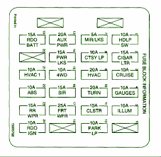 chevy s fuse box diagram chevy wiring diagrams online
