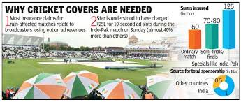 World Cup Tournament Chart Rain Hit Icc World Cup Matches To Cost Insurers Rs 180 Crore