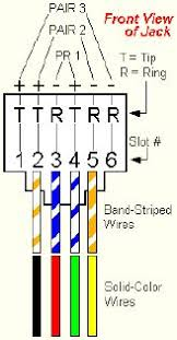 pin by catwiring on electrical color code wiring diagram i need the wiring diagram for a dual bonded dsl line i tripped over the dsl line to my modem again i lost my wiring diagram i ve done this before