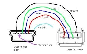 usb wiring diagram usb image wiring diagram mini b usb wiring diagram mini wiring diagram instructions on usb wiring diagram