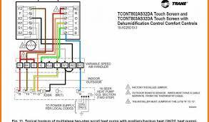 tattoo power supply wiring diagram circuit diagram power supply tattoo power supply wiring diagram lovely tattoo power supply wiring diagram gallery