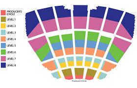 Broadway Season Pricing Kansas City Starlight