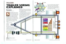 ram trailer connector wiring diagram faithfuldynamicsinternational com ram trailer connector wiring diagram ford 7 pin trailer connector g diagram dodge ram electric