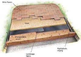4 Easy Ways To Install Patio Pavers With PicturesHow To Install Pavers In Backyard