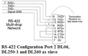 a user s guide to configuring serial ports for directlogic plcs a rs 422 configuration port 2 dl06 dl250 1 and dl260 as slave
