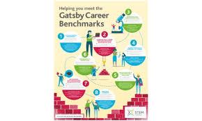 What Are Stem Careers Stem Careers Support Stem