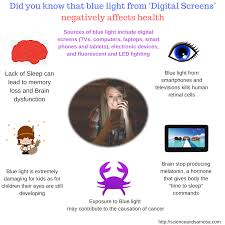 Blue Light Effect On Brain Did You Know That Blue Light From Digital Screens