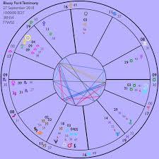 Christine Blasey Fords Testimony The Oxford Astrologer