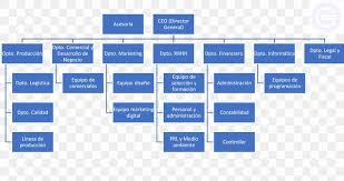 Organizational Chart Family Tree Family Tree Png