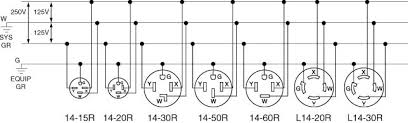 3 phase plug wiring diagram wiring diagrams 480v 3 phase wiring diagram image about