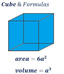 volume equation cube. formula to find cubic volume equation cube h