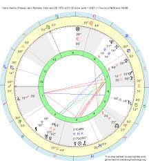 Birth Chart Hans Sachs Pisces Zodiac Sign Astrology