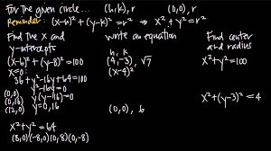equation center and radius and intercepts of a circle kristakingmath
