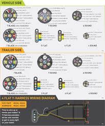 trailer diagram wiring carlplant 5 wire trailer wiring at Trailer Diagram Wiring