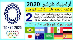 ترتيب مجموعات اولمبياد طوكيو 2020 وترتيب الهدافين الاحد 25-7-2021 الجولة 2  - هزيمة مصر من الارجنتين - YouTube