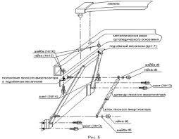 Инструкция по <b>сборке</b> кровати с <b>подъемным механизмом</b>