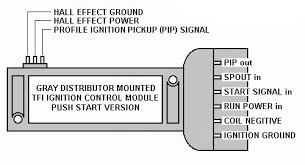 ignition control module confusion page ford bronco forum 1990 bronco evtm
