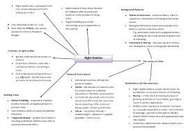 copyright research paper undergraduates
