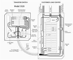 Manual transfer switch wiring diagram webtor me within