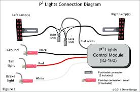 komagoma co ipf wiring loom diagram wonderful ipf wiring diagram photos simple wiring diagram images 2011 chevy silverado radio wiring diagram ipf driving light wiring diagram