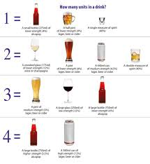 Drinking You Units And Guidelines