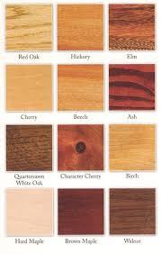 kinds of wood for furniture. Modest Design Furniture Wood Types Oak Tree Kinds Of For