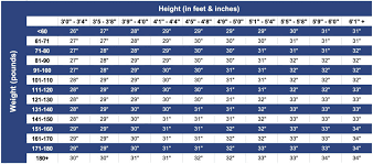 Baseball Bat Chart Height Weight Height And Weight Chart For Baseball Bats 2019