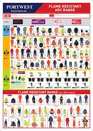 Fr Rating Chart Fr Wall Chart
