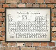 Best 25+ Periodic table poster ideas on Pinterest | Table of 13 ...
