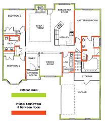 sound reduction insulation celbar