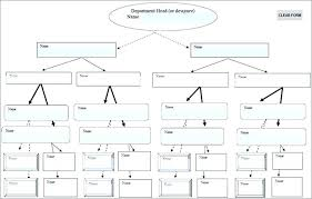 Phone Tree Template Extraordinary Logic Model Template Phone Tree Template Template For Logic Model