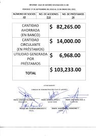 Informe Financiero Informe Financiero Del Con