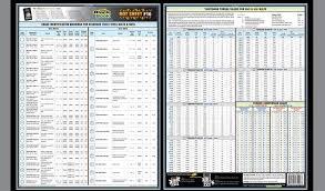 Fastener Tech Sheet Grade Id Bolts Nuts Amazon Com