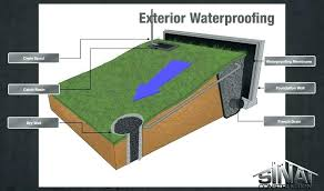 exterior french drain basement waterproofing exterior french drain basement waterproofing diy exterior french drain basement waterproofing