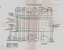 lifan 110 cc mini chopper wiring diagram wiring library 110cc mini chopper wiring diagram electrical wiring diagrams rh cytrus co 49cc mini