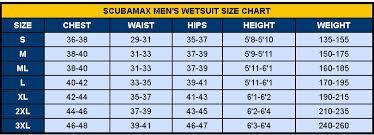 Scubamax Full 3mm Mens Wetsuit Black Spearfishing World