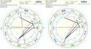 Posts Richard Fidler Part 2