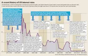 Us Interest Rates Rise By A Quarter Point The National