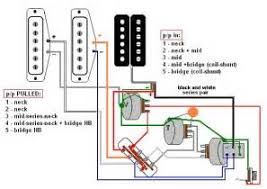 stratocaster wiring diagram push pull images fender s1 hsh wiring hss strat wiring push pull hss wiring diagram and