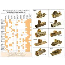 Types Of Wood For Smoking Chart Amazon Com Barbecue And Smoking Wood Flavor Profile Chart