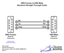 rs232 wiring solidfonts usb to db9 cable wiring diagram diagrams projects