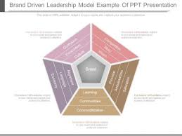 Pentagon Leadership Chart Brand Driven Leadership Model Example Of Ppt Presentation